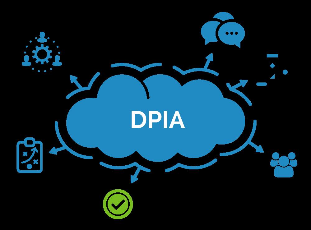 DPIA Cloud